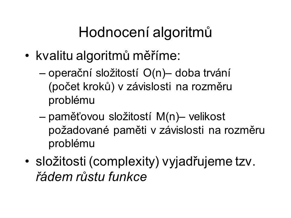 Hodnocení algoritmů kvalitu algoritmů měříme: