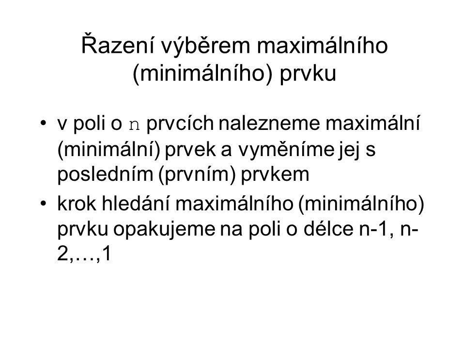 Řazení výběrem maximálního (minimálního) prvku