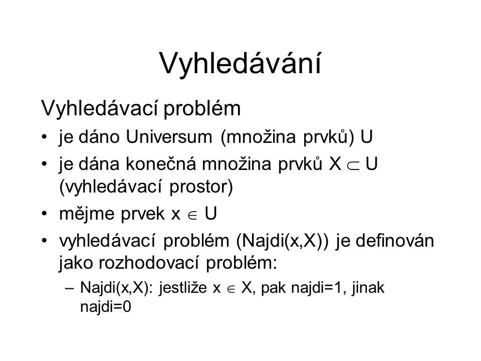 Vyhledávání Vyhledávací problém je dáno Universum (množina prvků) U