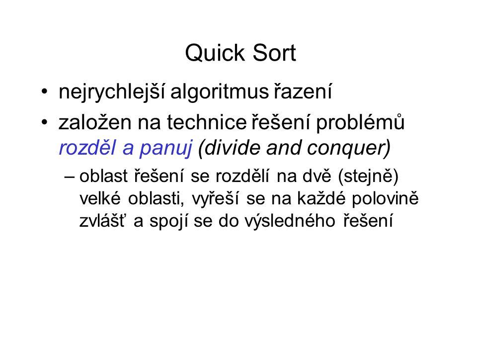 Quick Sort nejrychlejší algoritmus řazení