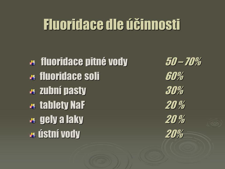 Fluoridace dle účinnosti