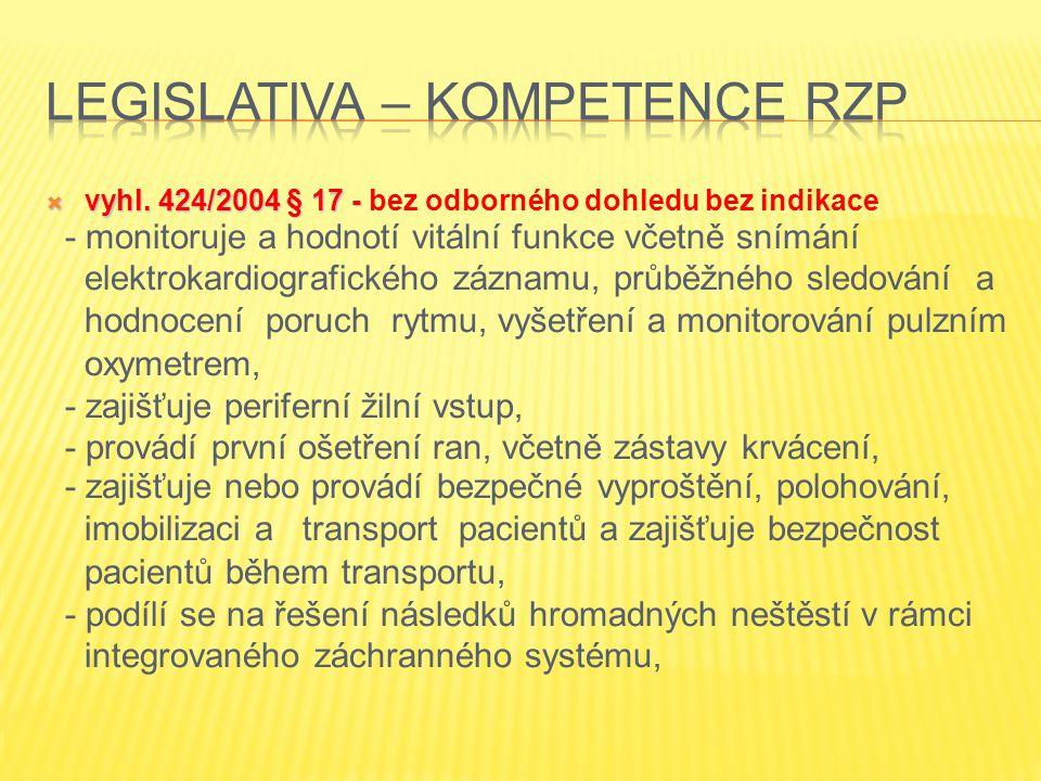 legislativa – kompetence RZP