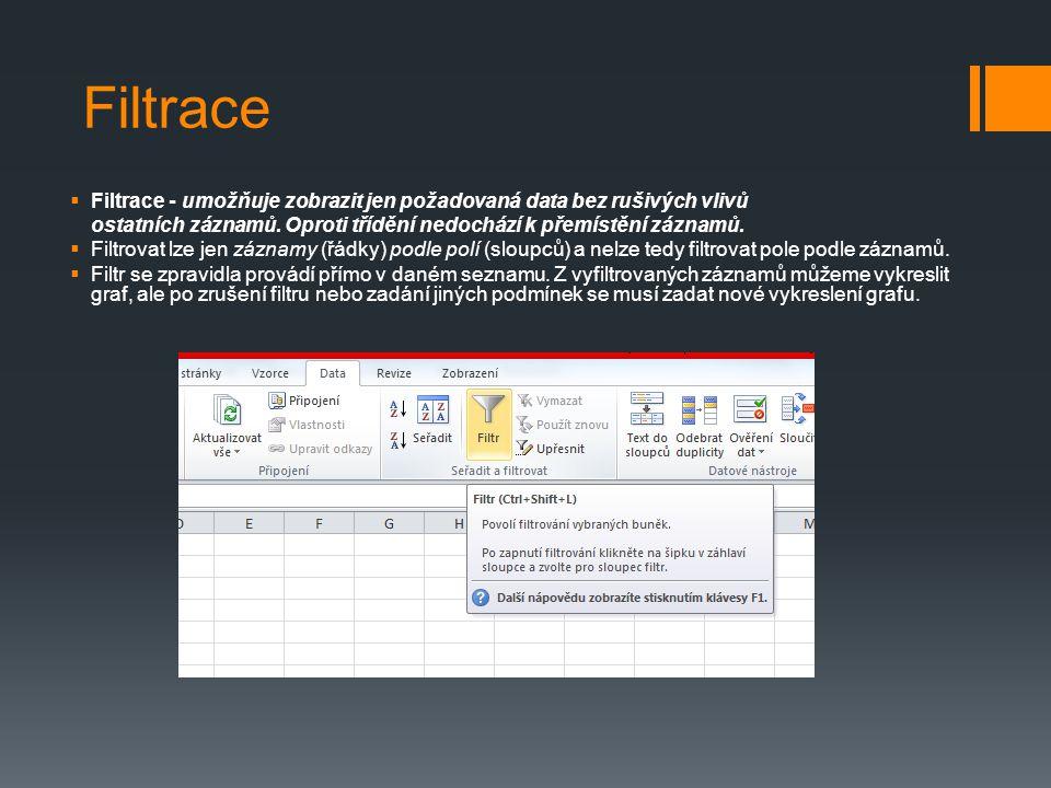 Filtrace Filtrace - umožňuje zobrazit jen požadovaná data bez rušivých vlivů. ostatních záznamů. Oproti třídění nedochází k přemístění záznamů.