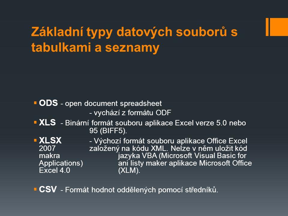 Základní typy datových souborů s tabulkami a seznamy