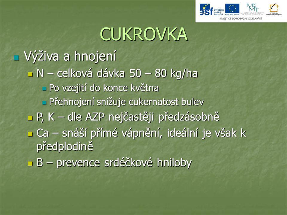 CUKROVKA Výživa a hnojení N – celková dávka 50 – 80 kg/ha