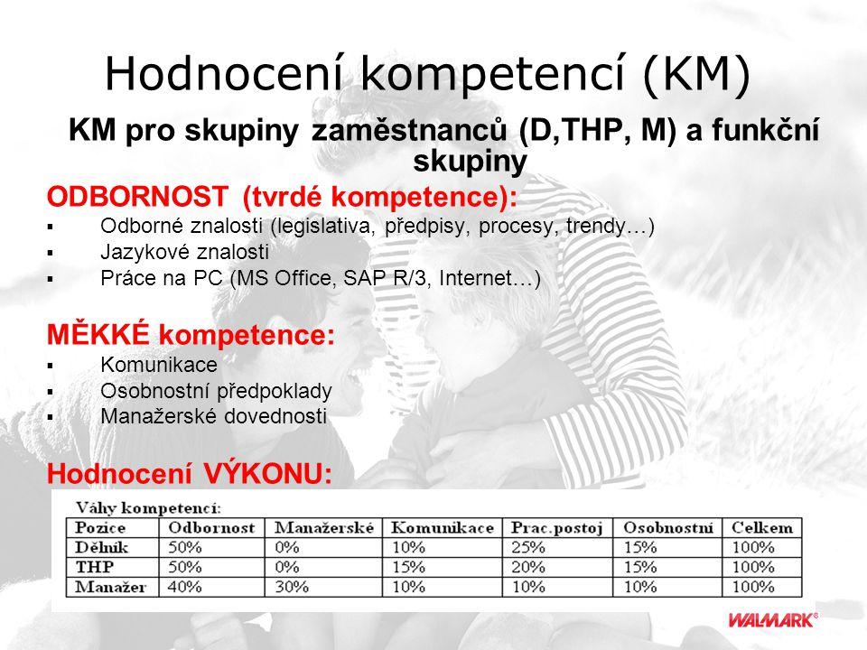 Hodnocení kompetencí (KM)