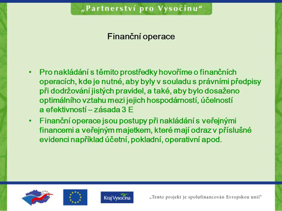 Finanční operace