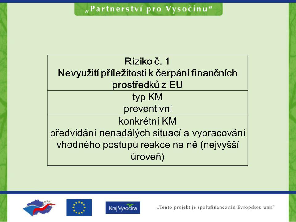 Nevyužití příležitosti k čerpání finančních prostředků z EU