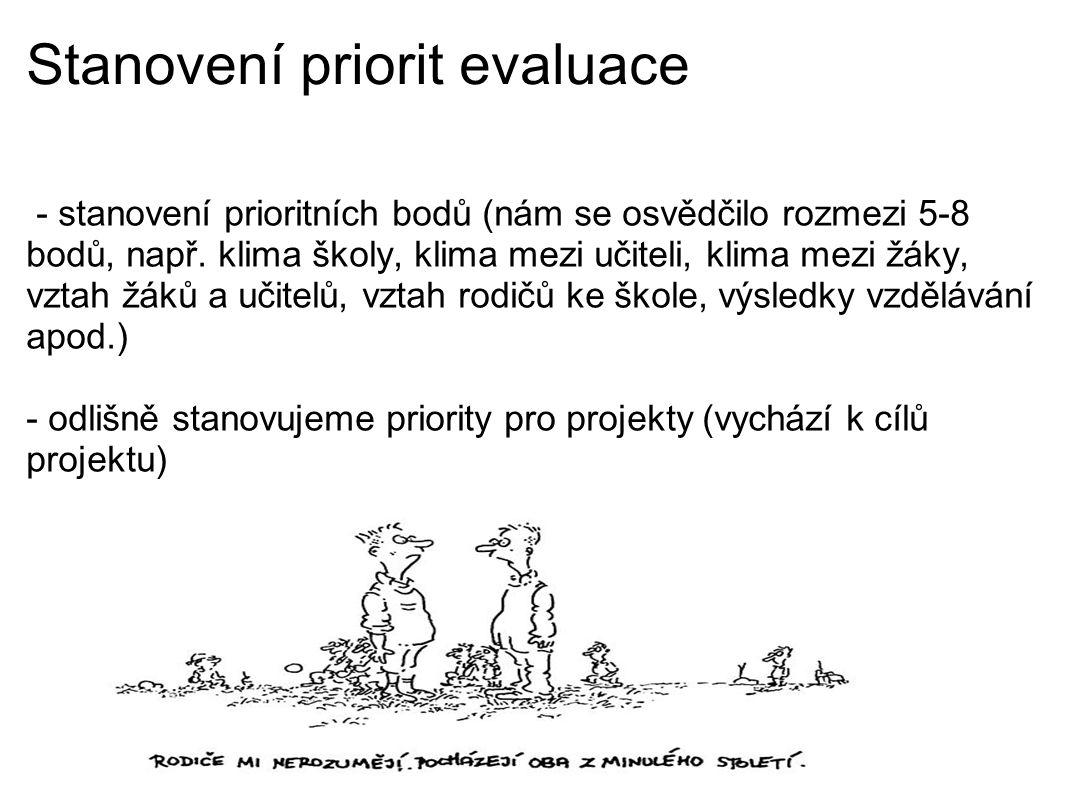Stanovení priorit evaluace