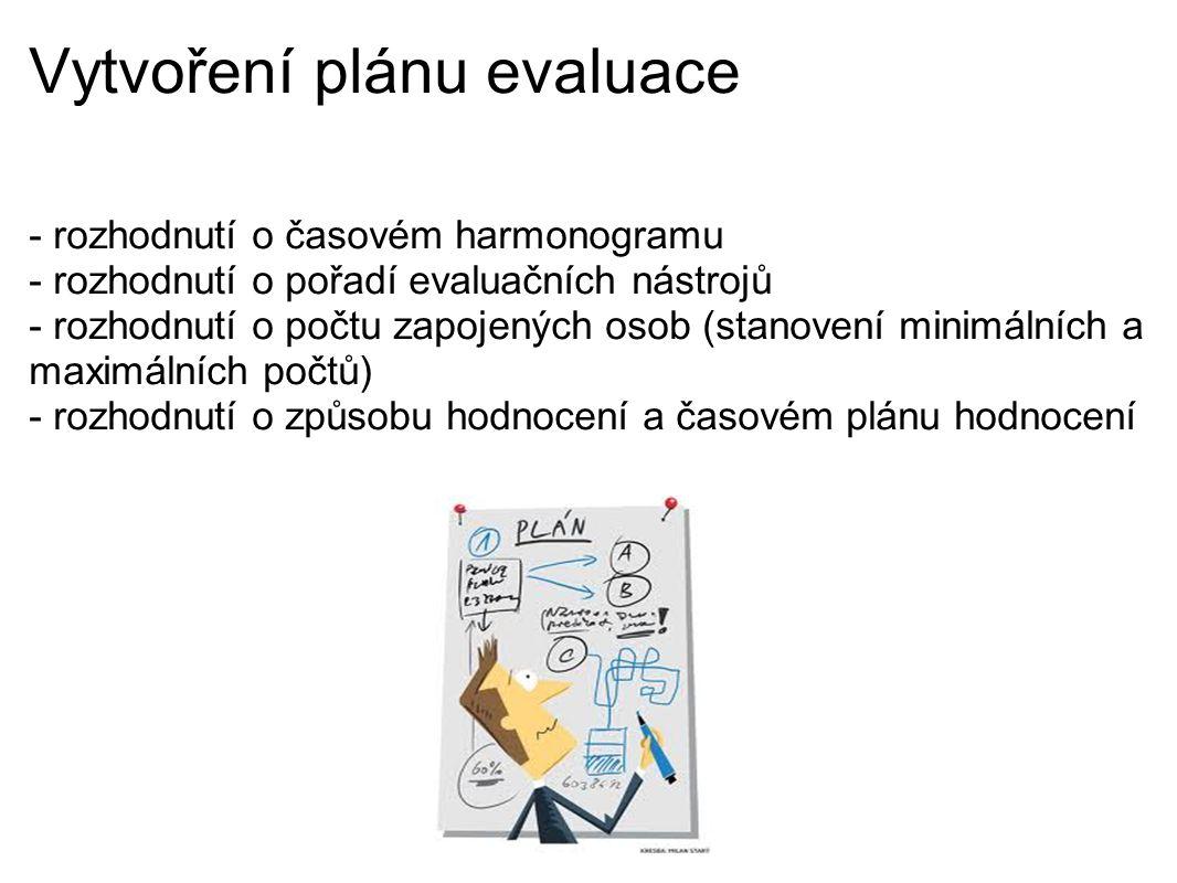 Vytvoření plánu evaluace
