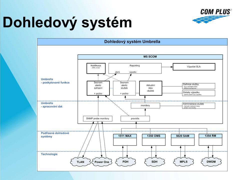 Dohledový systém