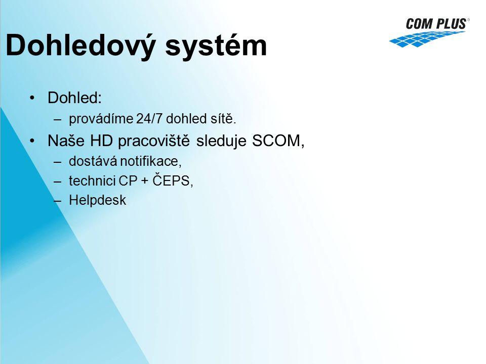 Dohledový systém Dohled: Naše HD pracoviště sleduje SCOM,