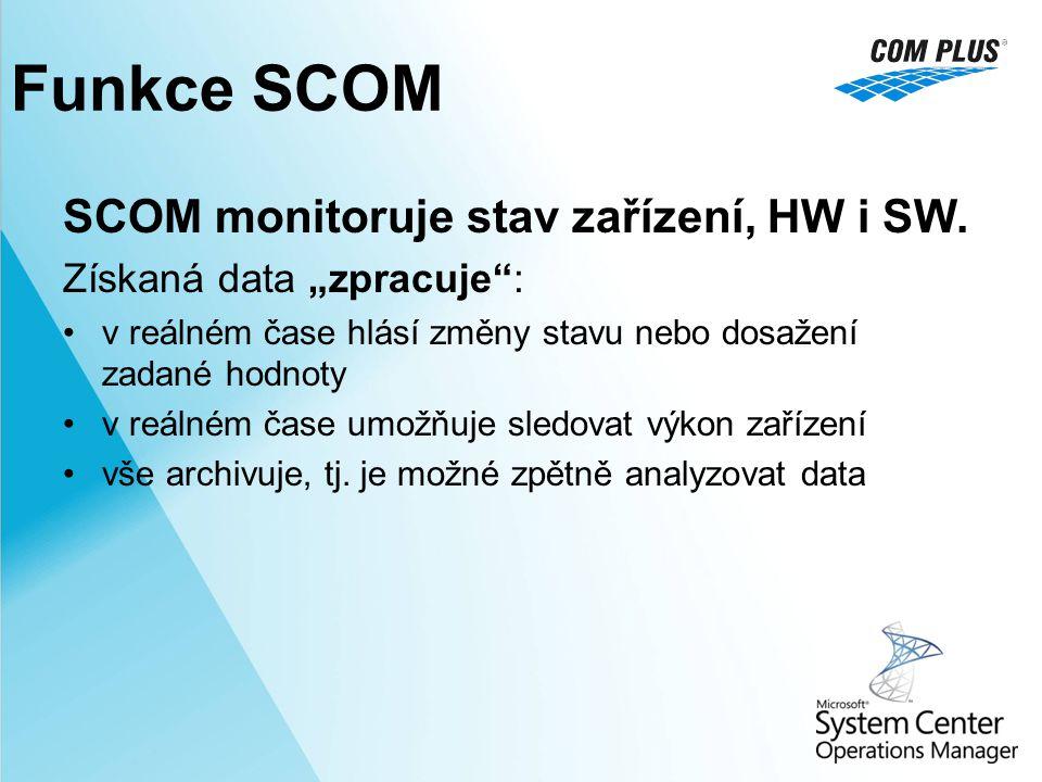 Funkce SCOM SCOM monitoruje stav zařízení, HW i SW.