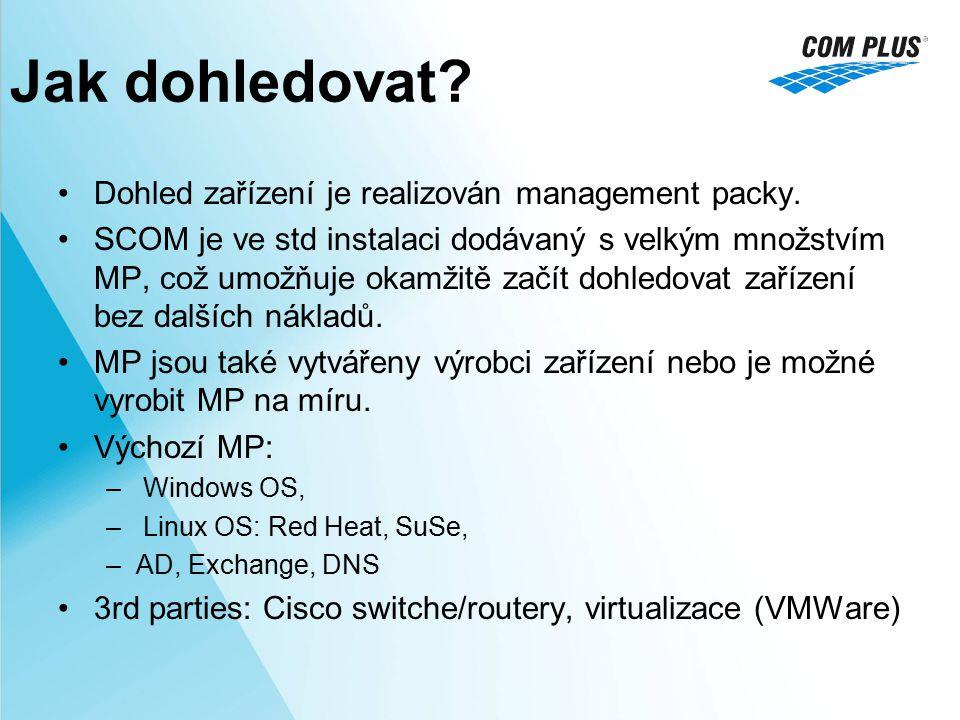 Jak dohledovat Dohled zařízení je realizován management packy.