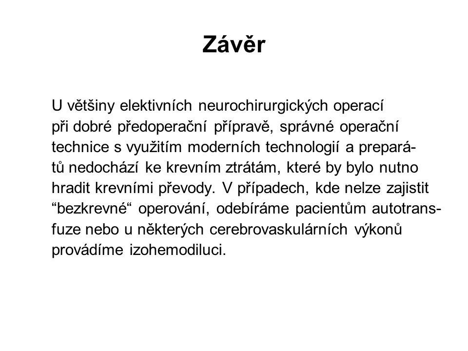 Závěr U většiny elektivních neurochirurgických operací