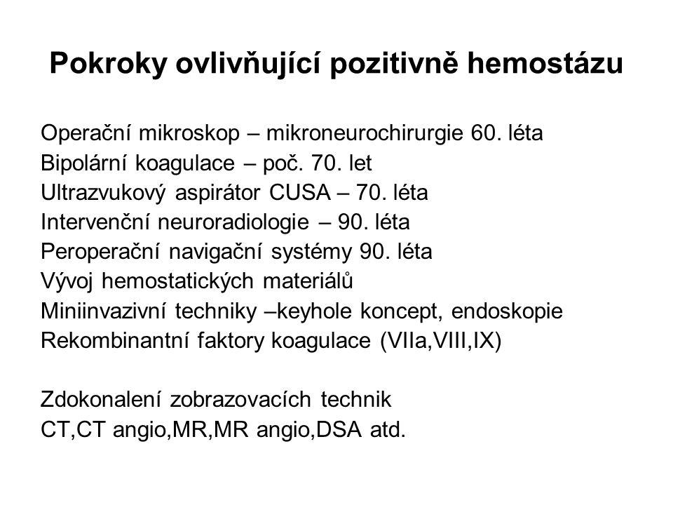 Pokroky ovlivňující pozitivně hemostázu