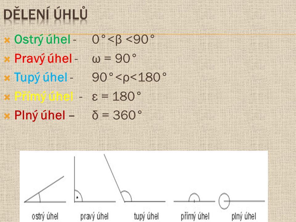dělení úhlů Ostrý úhel - 0°<β <90° Pravý úhel - ω = 90°