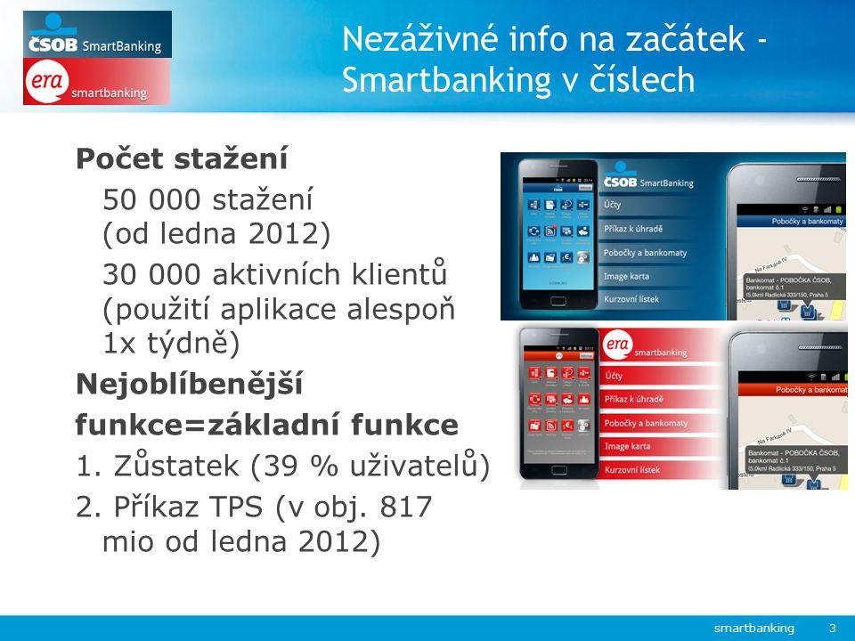 Nezáživné info na začátek - Smartbanking v číslech