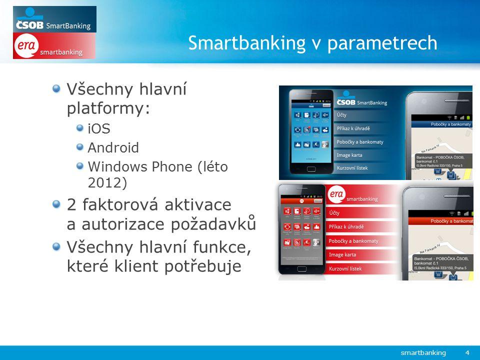 Smartbanking v parametrech