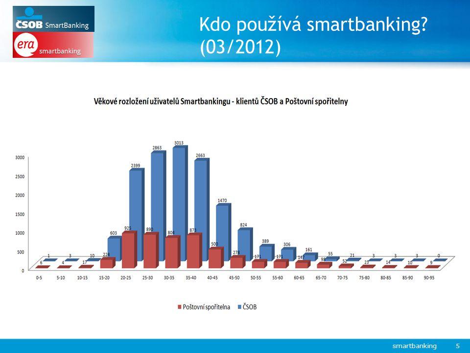 Kdo používá smartbanking (03/2012)