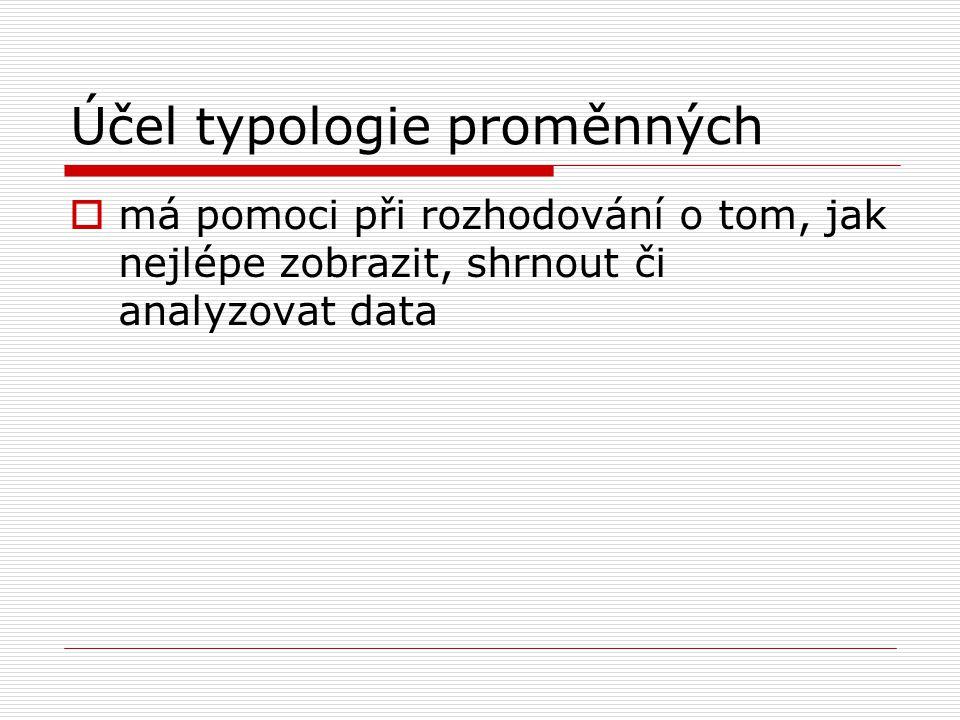 Účel typologie proměnných