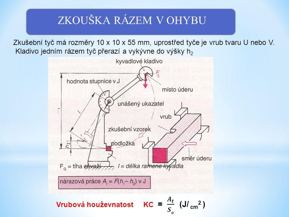 ZKOUŠKA RÁZEM V OHYBU Zkušební tyč má rozměry 10 x 10 x 55 mm, uprostřed tyče je vrub tvaru U nebo V.