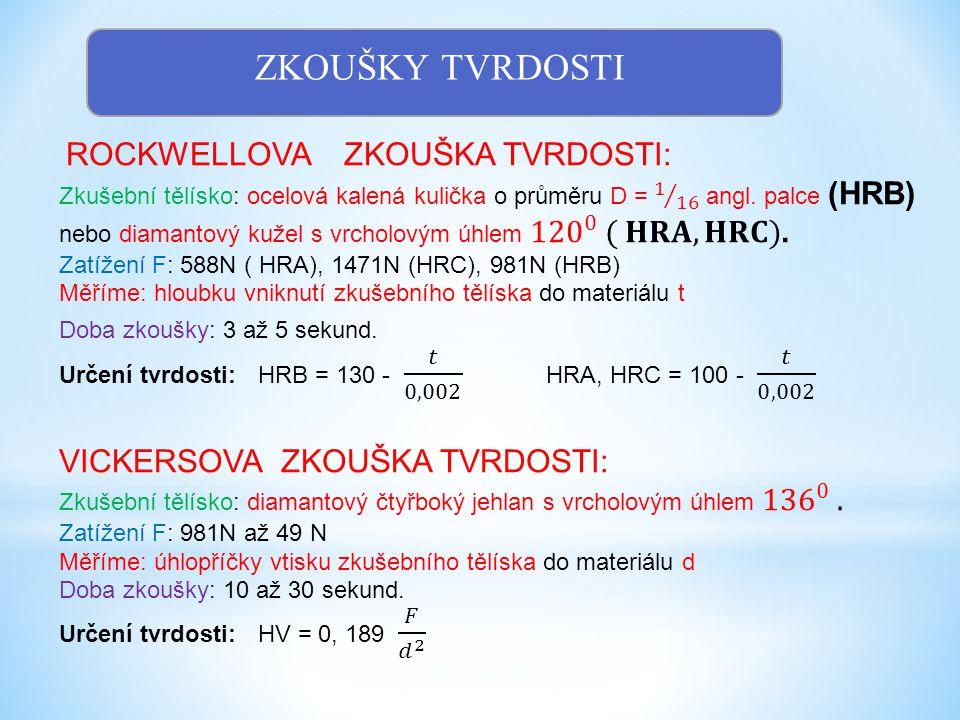 ZKOUŠKY TVRDOSTI VICKERSOVA ZKOUŠKA TVRDOSTI: