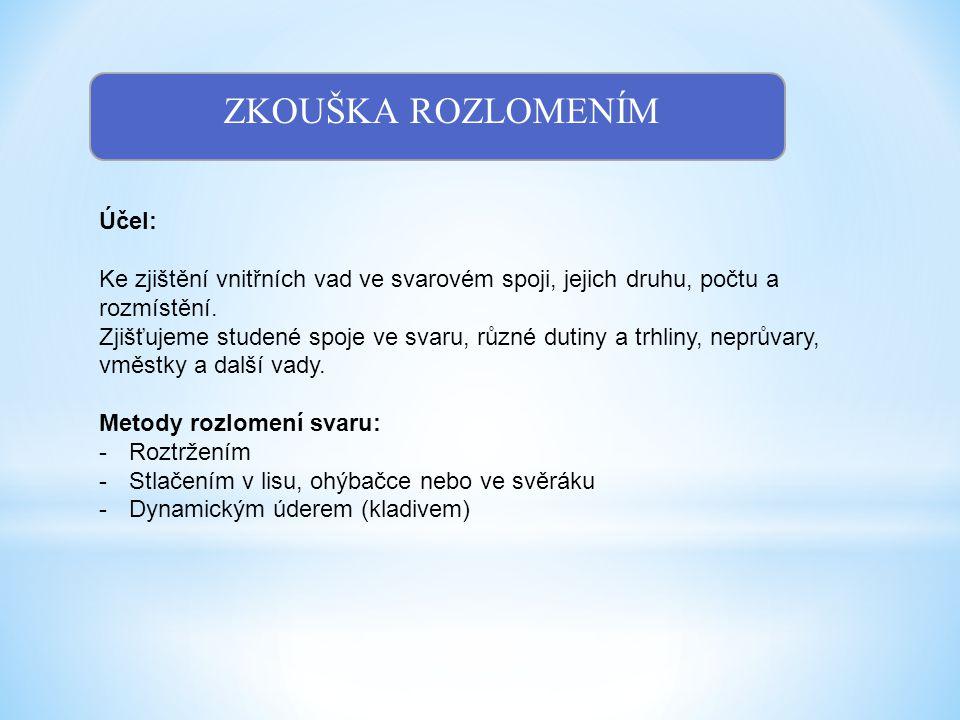 ZKOUŠKA ROZLOMENÍM Účel: