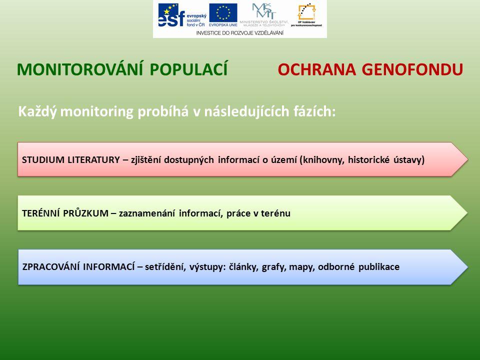 Monitorování populací Ochrana genofondu