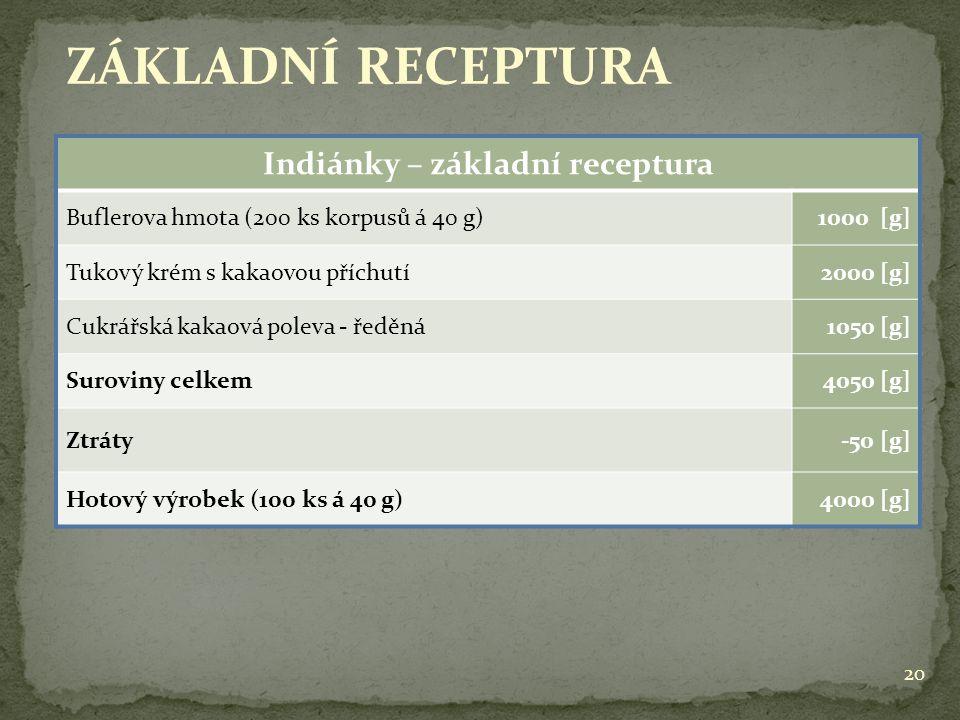 Indiánky – základní receptura