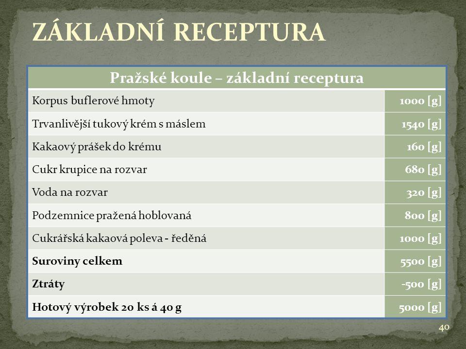 Pražské koule – základní receptura