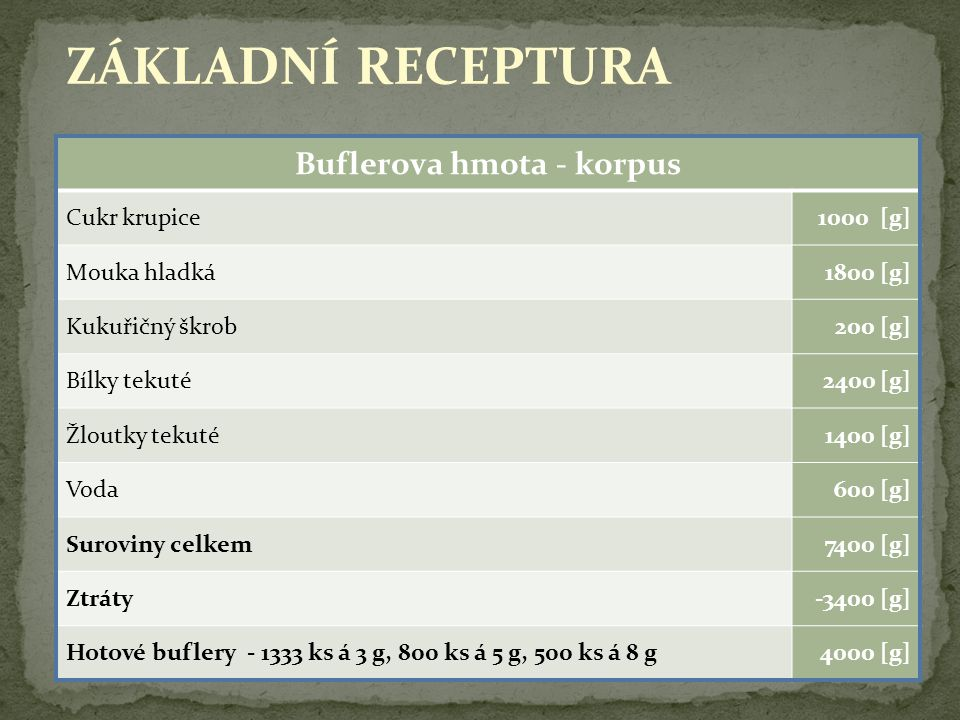 Buflerova hmota - korpus