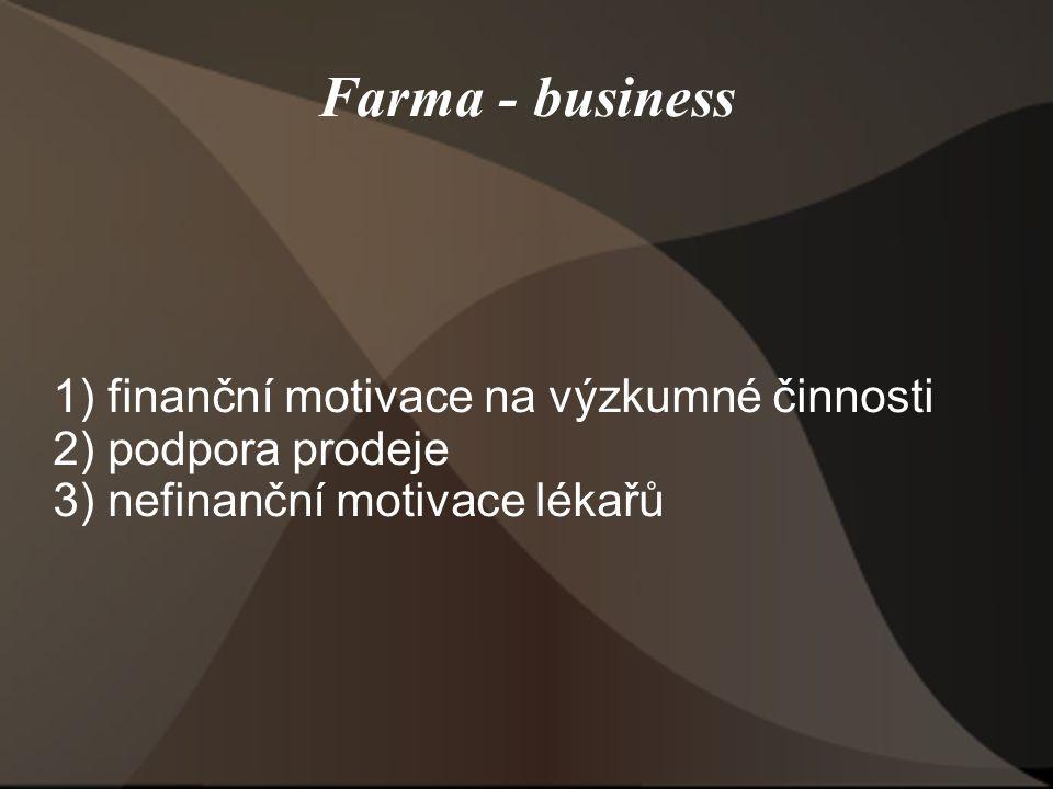 Farma - business 1) finanční motivace na výzkumné činnosti