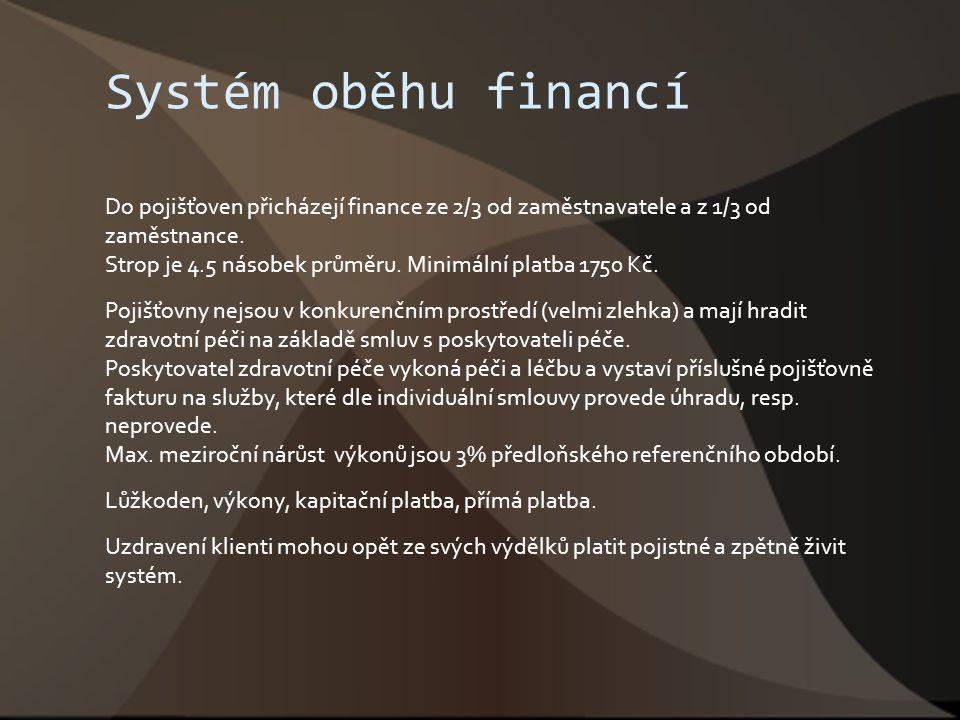 Systém oběhu financí Do pojišťoven přicházejí finance ze 2/3 od zaměstnavatele a z 1/3 od zaměstnance.