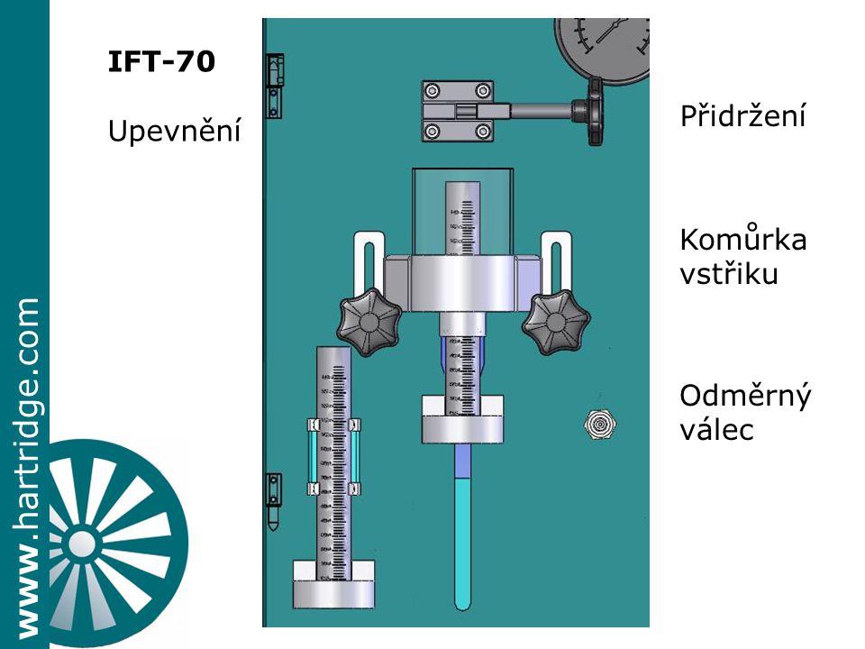 IFT-70 Upevnění Přidržení Komůrka vstřiku Odměrný válec