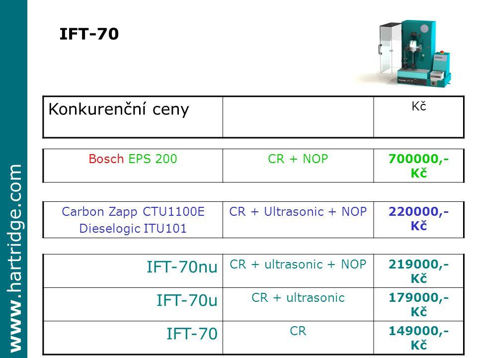 IFT-70 Konkurenční ceny IFT-70nu IFT-70u IFT-70 Kč Bosch EPS 200