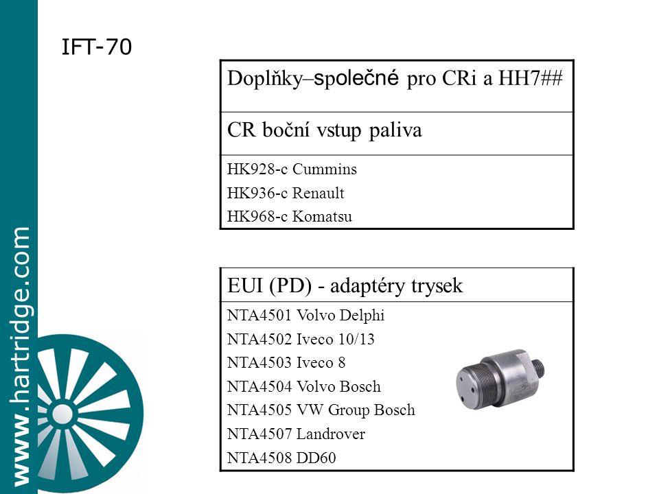 Doplňky–společné pro CRi a HH7## CR boční vstup paliva