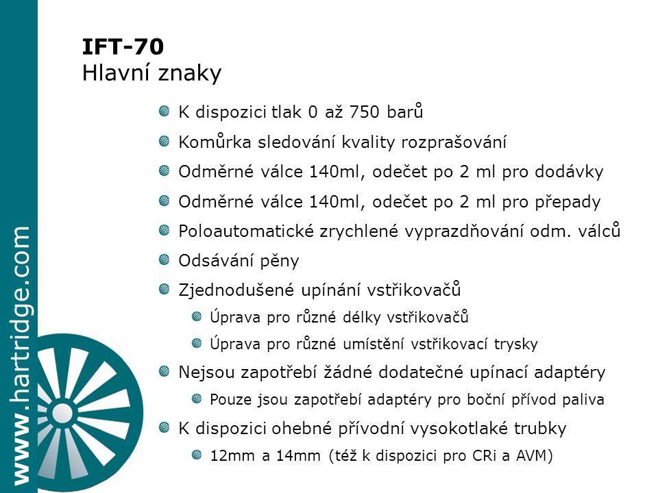 IFT-70 Hlavní znaky K dispozici tlak 0 až 750 barů