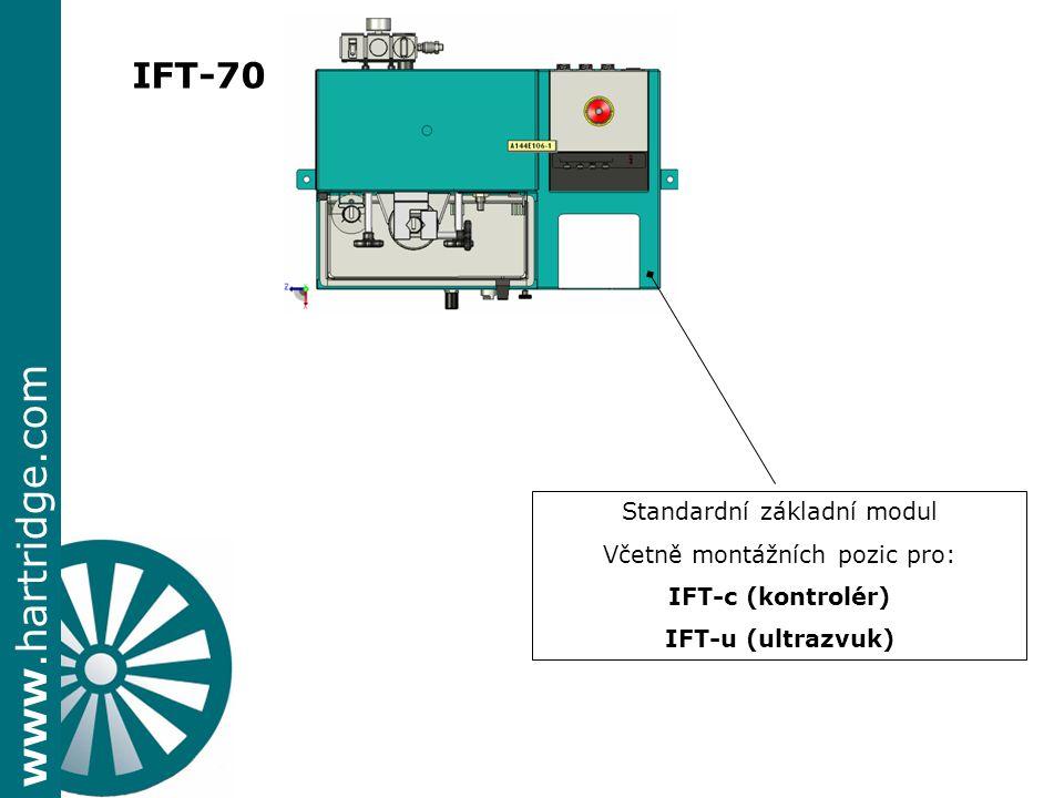 IFT-70 Standardní základní modul Včetně montážních pozic pro:
