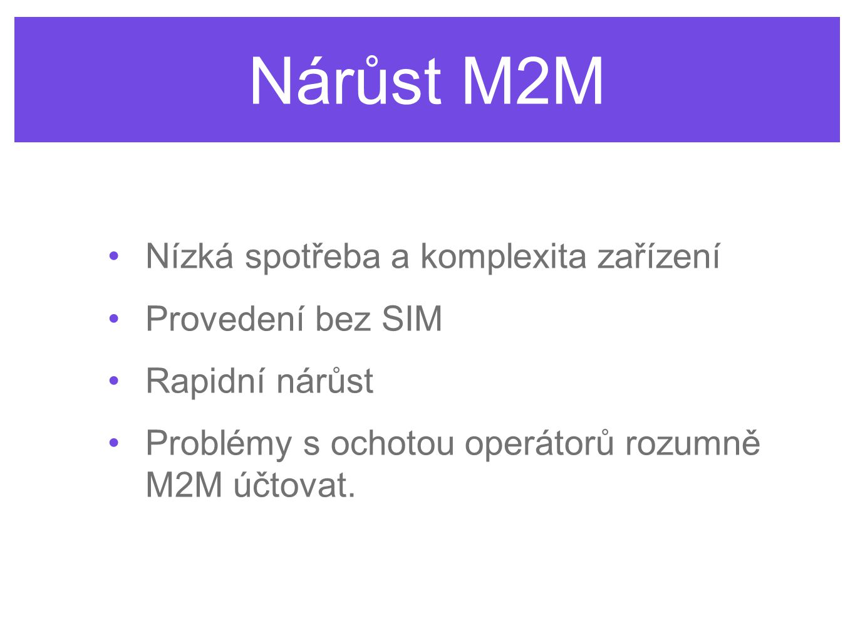 Nárůst M2M Nízká spotřeba a komplexita zařízení Provedení bez SIM