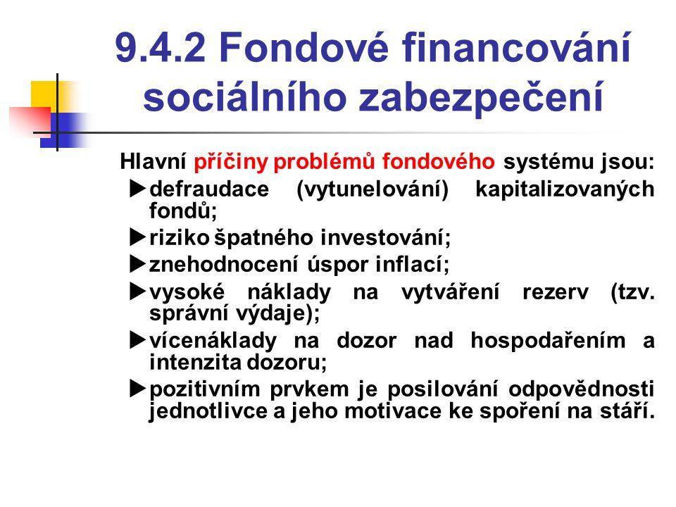 9.4.2 Fondové financování sociálního zabezpečení