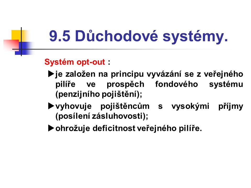 9.5 Důchodové systémy. Systém opt-out :