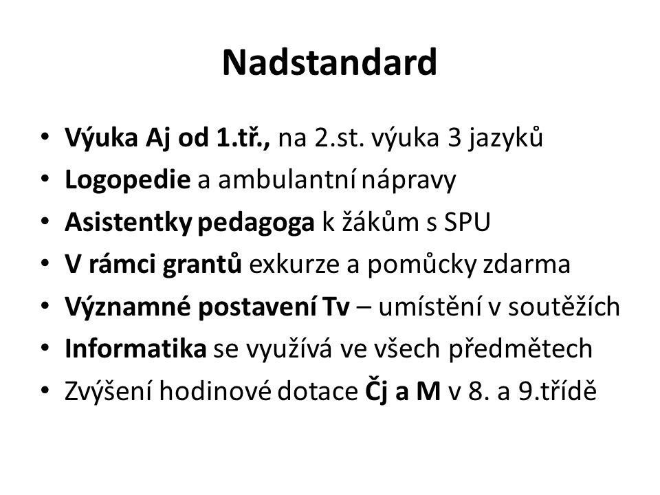 Nadstandard Výuka Aj od 1.tř., na 2.st. výuka 3 jazyků