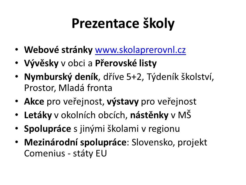 Prezentace školy Webové stránky www.skolaprerovnl.cz