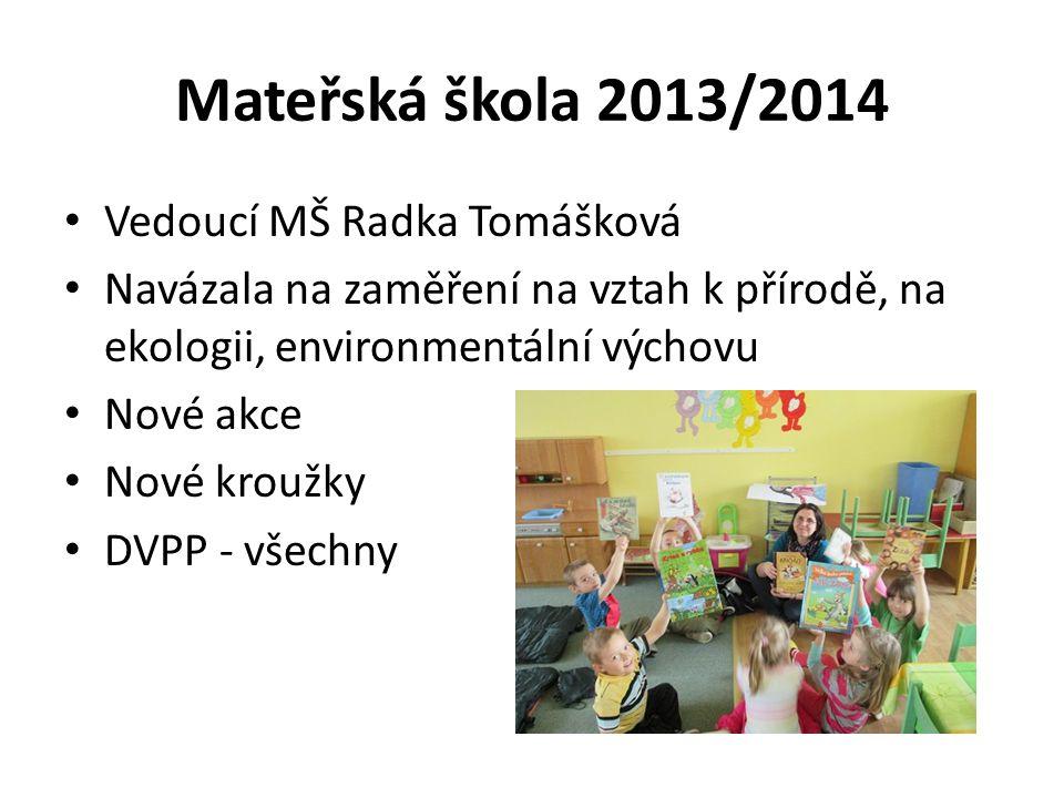 Mateřská škola 2013/2014 Vedoucí MŠ Radka Tomášková