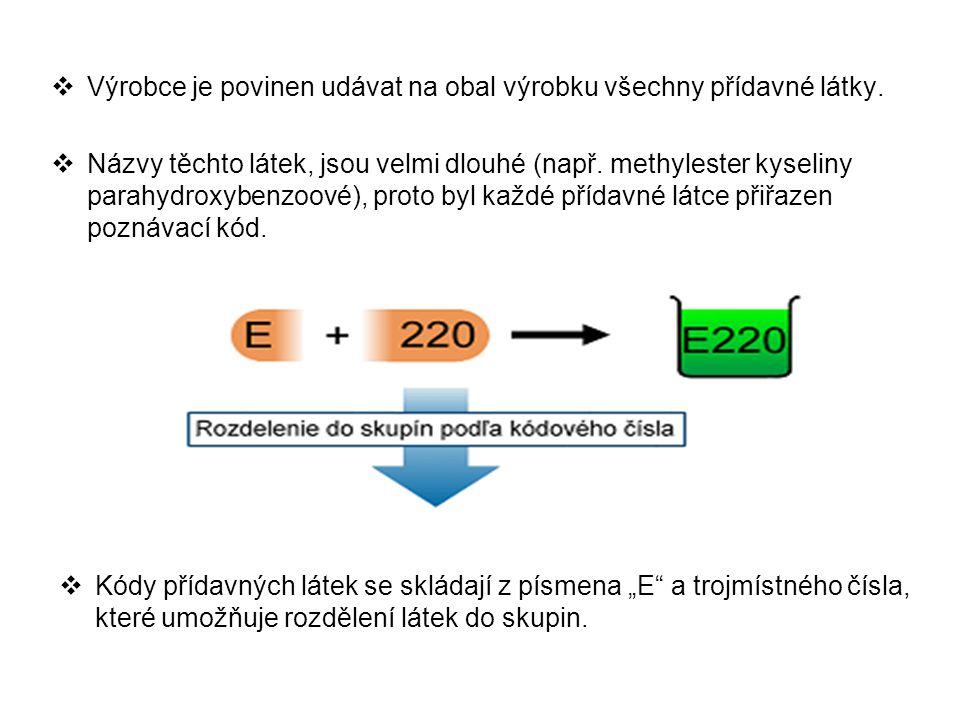 Výrobce je povinen udávat na obal výrobku všechny přídavné látky.