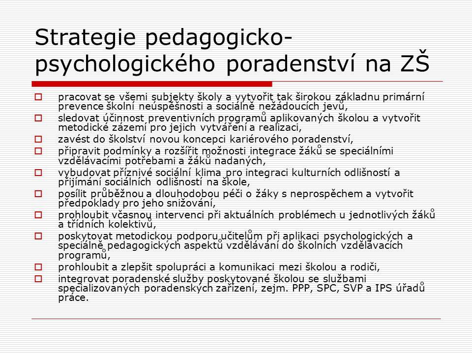 Strategie pedagogicko-psychologického poradenství na ZŠ