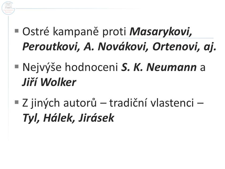 Ostré kampaně proti Masarykovi, Peroutkovi, A. Novákovi, Ortenovi, aj.