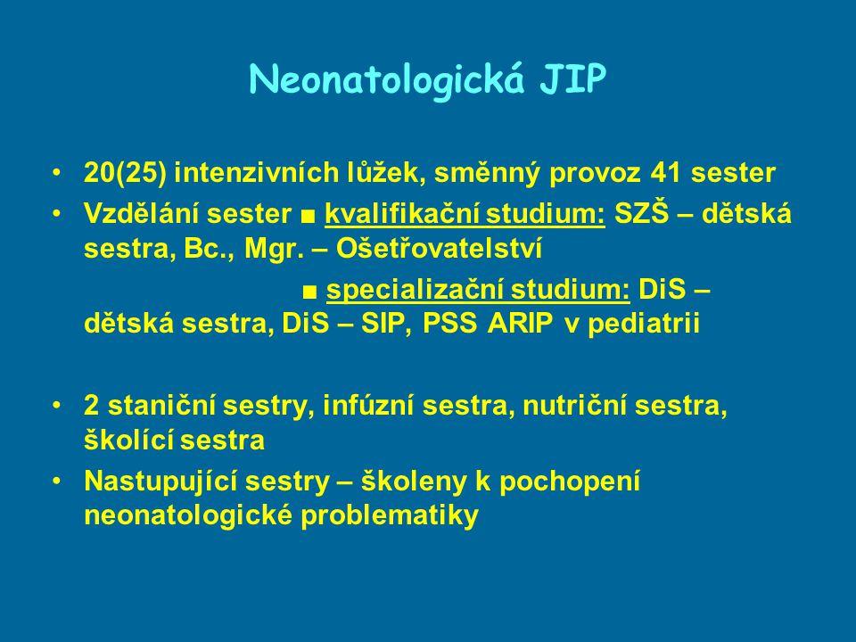 Neonatologická JIP 20(25) intenzivních lůžek, směnný provoz 41 sester