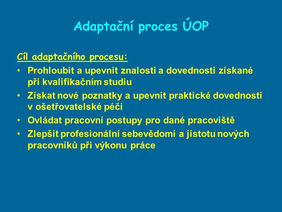 Adaptační proces ÚOP Cíl adaptačního procesu: